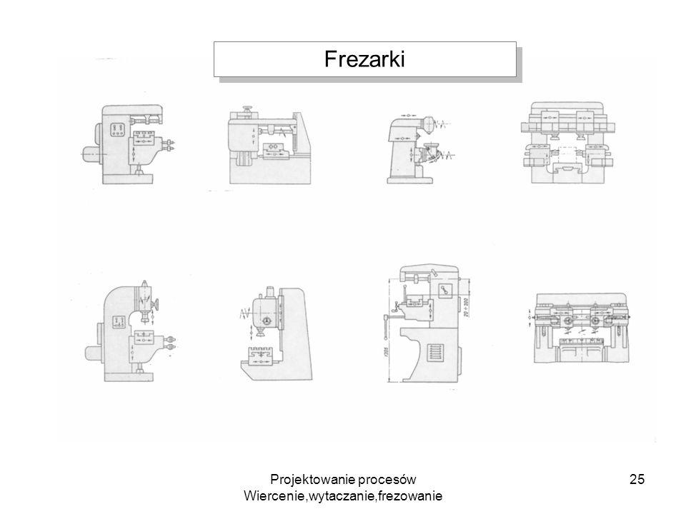 Projektowanie procesów Wiercenie,wytaczanie,frezowanie 25 Frezarki