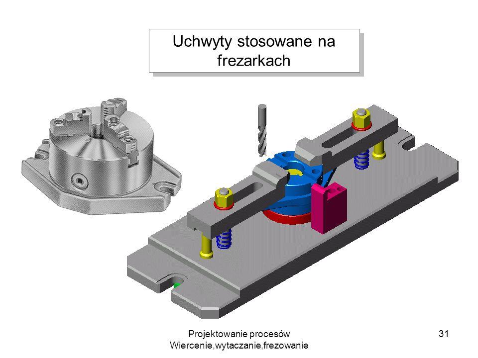 Projektowanie procesów Wiercenie,wytaczanie,frezowanie 31 Uchwyty stosowane na frezarkach
