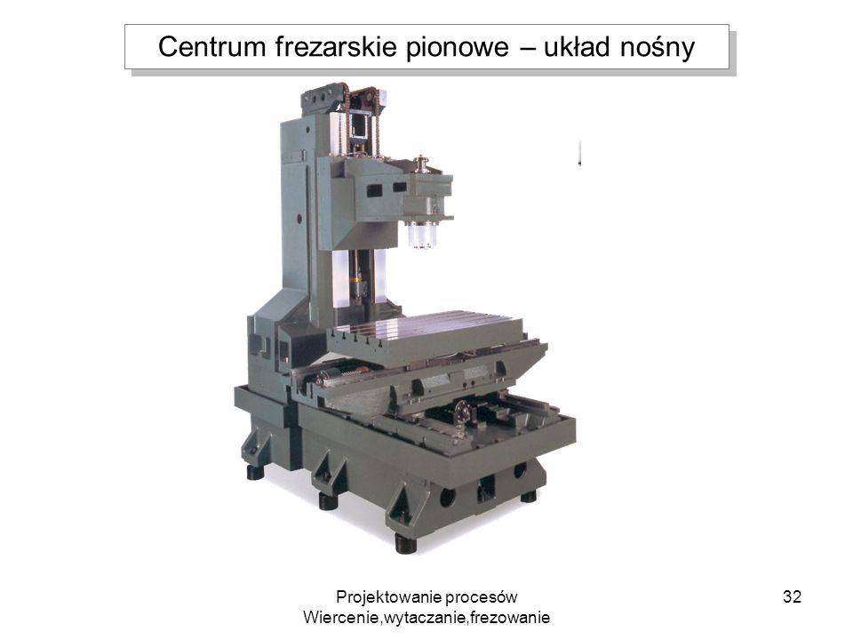 Projektowanie procesów Wiercenie,wytaczanie,frezowanie 32 Centrum frezarskie pionowe – układ nośny