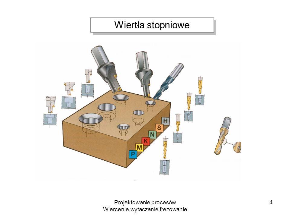 Projektowanie procesów Wiercenie,wytaczanie,frezowanie 4 Wiertła stopniowe