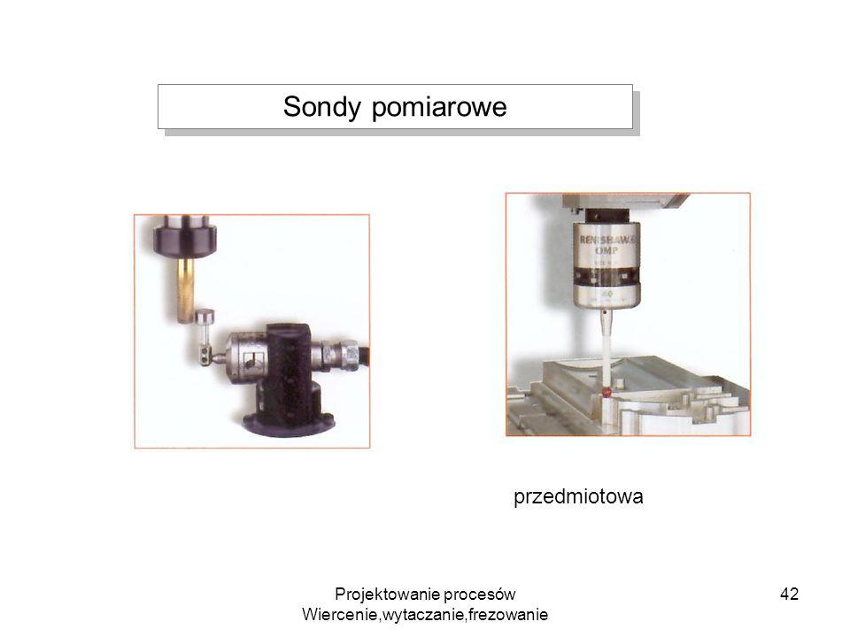 Projektowanie procesów Wiercenie,wytaczanie,frezowanie 42 Sondy pomiarowe przedmiotowa