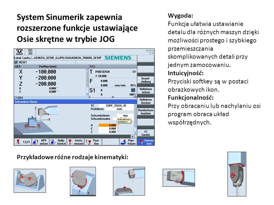 System Sinumerik zapewnia rozszerzone funkcje ustawiające Osie skrętne w trybie JOG Przykładowe różne rodzaje kinematyki: Wygoda: Funkcja ułatwia usta