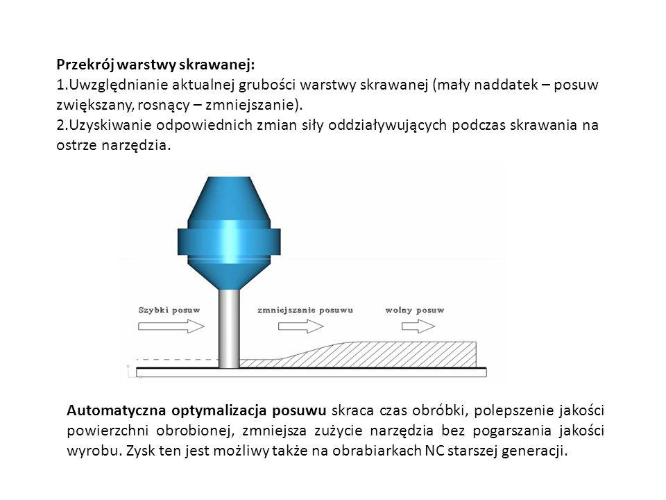 Przekrój warstwy skrawanej: 1.Uwzględnianie aktualnej grubości warstwy skrawanej (mały naddatek – posuw zwiększany, rosnący – zmniejszanie). 2.Uzyskiw