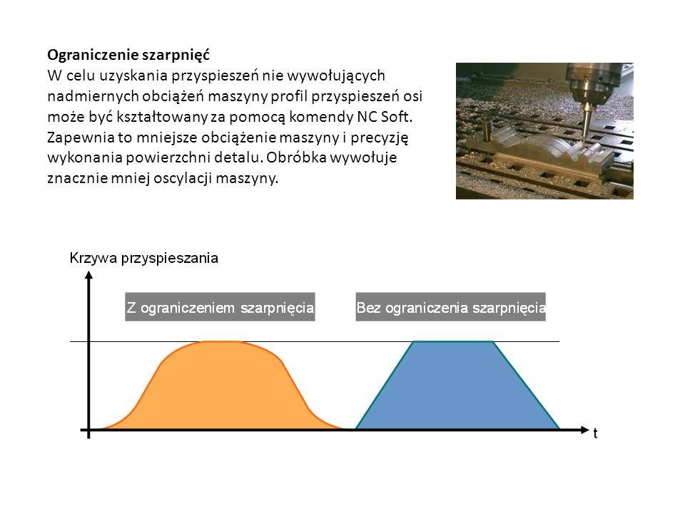 Ograniczenie szarpnięć W celu uzyskania przyspieszeń nie wywołujących nadmiernych obciążeń maszyny profil przyspieszeń osi może być kształtowany za po