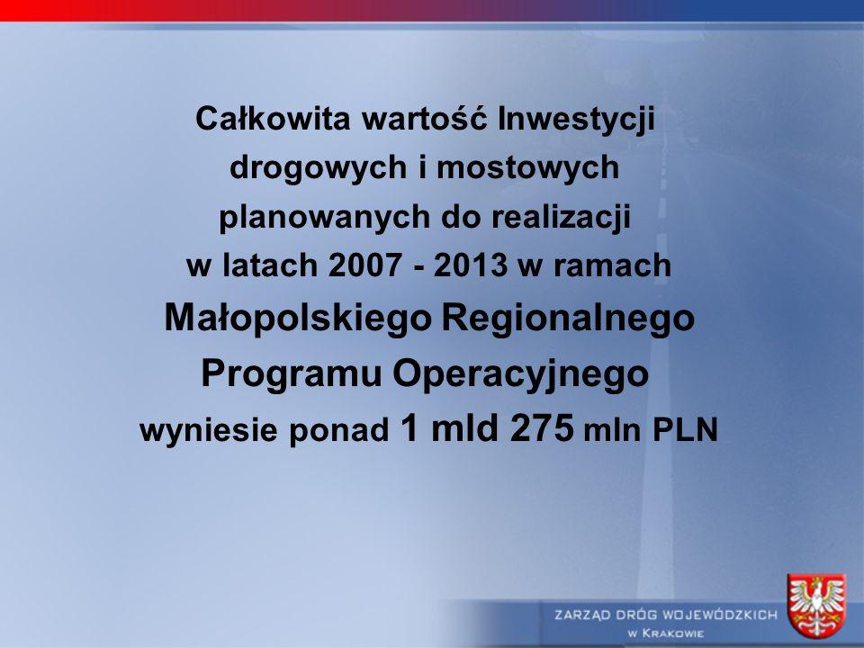 Całkowita wartość Inwestycji drogowych i mostowych planowanych do realizacji w latach 2007 - 2013 w ramach Małopolskiego Regionalnego Programu Operacy