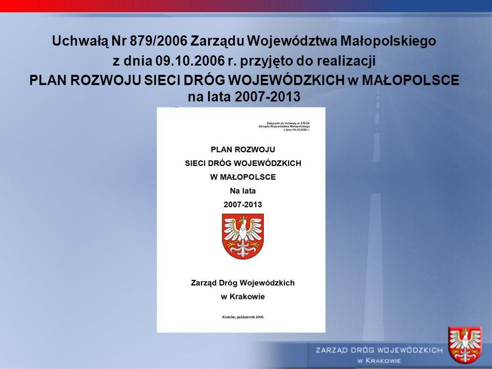 Uchwałą Nr 879/2006 Zarządu Województwa Małopolskiego z dnia 09.10.2006 r. przyjęto do realizacji PLAN ROZWOJU SIECI DRÓG WOJEWÓDZKICH w MAŁOPOLSCE na