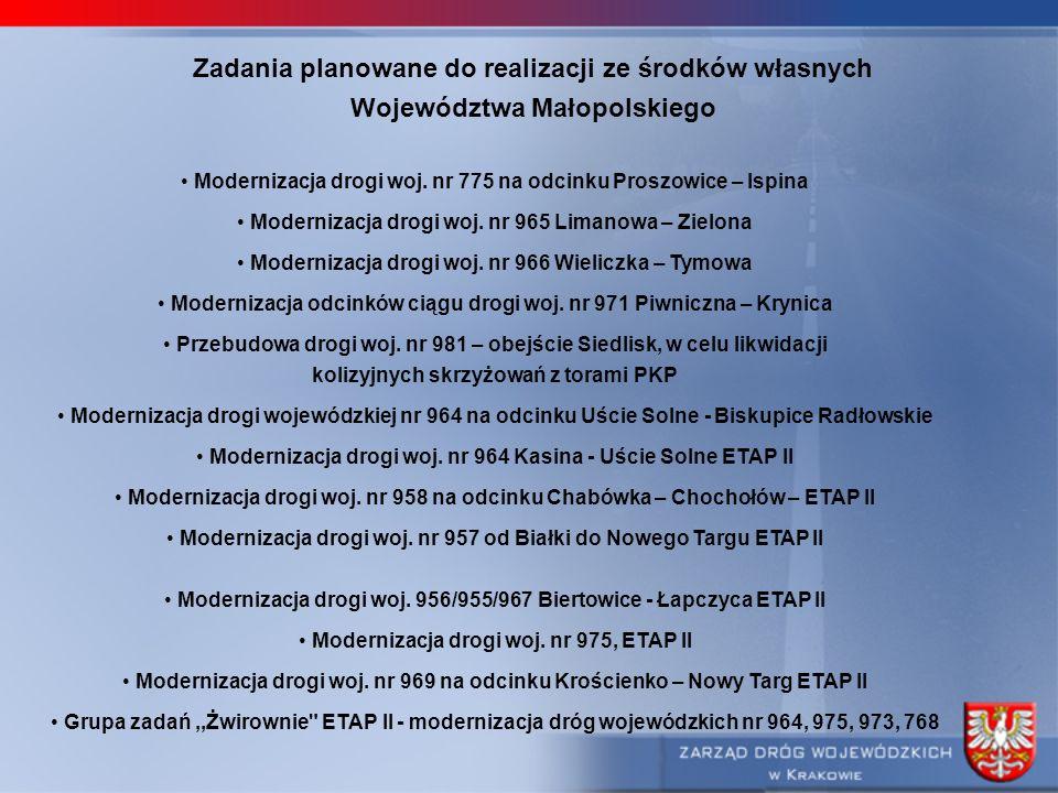 Zadania planowane do realizacji ze środków własnych Województwa Małopolskiego Modernizacja drogi woj. nr 775 na odcinku Proszowice – Ispina Modernizac