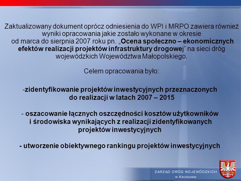 Ofiary wypadków drogowych na drogach wojewódzkich w Małopolsce