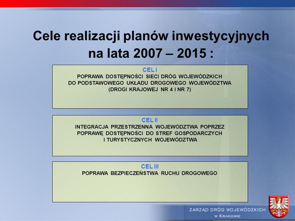 W ramach nakreślonych przez Strategię Rozwoju Województwa Małopolskiego, uwzględniając aktualny stan sieci dróg wojewódzkich, a także możliwości finansowe samorządu Województwa Małopolskiego zdecydowano o podziale zadań planowanych do zrealizowania w latach 2007 – 2013 na trzy zasadnicze grupy: zadania planowane do realizacji w ramach Małopolskiego Regionalnego Programu Operacyjnego zadania realizowane ze środków własnych Województwa Małopolskiego zadania współfinansowane przez samorząd Województwa Małopolskiego