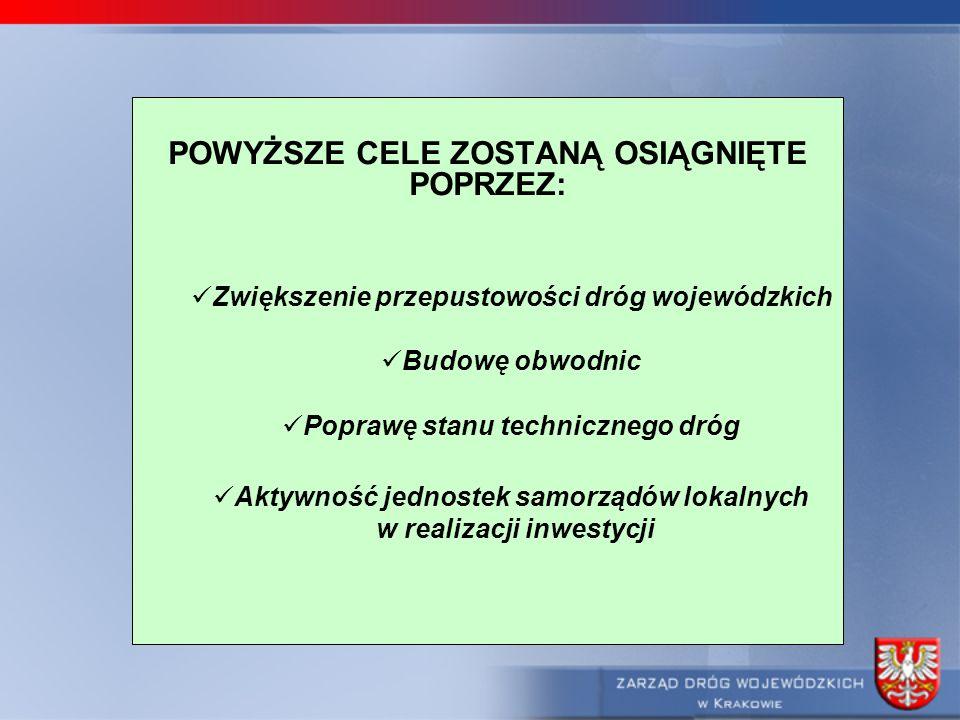 Zadania planowane do realizacji ze środków własnych Województwa Małopolskiego