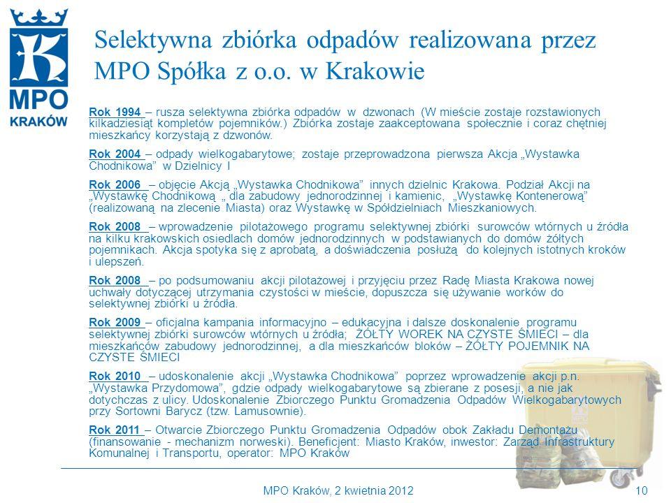 MPO Kraków, 2 kwietnia 201210 Kilka słów o MPO Kraków Selektywna zbiórka odpadów realizowana przez MPO Spółka z o.o.