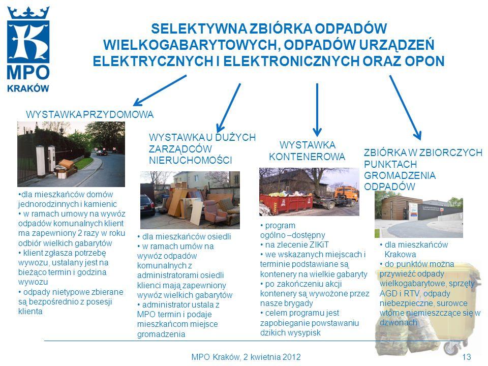 MPO Kraków, 2 kwietnia 201213 Kilka słów o MPO Kraków WYSTAWKA PRZYDOMOWA dla mieszkańców domów jednorodzinnych i kamienic w ramach umowy na wywóz odpadów komunalnych klient ma zapewniony 2 razy w roku odbiór wielkich gabarytów klient zgłasza potrzebę wywozu, ustalany jest na bieżąco termin i godzina wywozu odpady nietypowe zbierane są bezpośrednio z posesji klienta WYSTAWKA U DUŻYCH ZARZĄDCÓW NIERUCHOMOŚCI WYSTAWKA KONTENEROWA ZBIÓRKA W ZBIORCZYCH PUNKTACH GROMADZENIA ODPADÓW dla mieszkańców Krakowa do punktów można przywieźć odpady wielkogabarytowe, sprzęty AGD i RTV, odpady niebezpieczne, surowce wtórne niemieszczące się w dzwonach dla mieszkańców osiedli w ramach umów na wywóz odpadów komunalnych z administratorami osiedli klienci mają zapewniony wywóz wielkich gabarytów administrator ustala z MPO termin i podaje mieszkańcom miejsce gromadzenia program ogólno –dostępny na zlecenie ZIKiT we wskazanych miejscach i terminie podstawiane są kontenery na wielkie gabaryty po zakończeniu akcji kontenery są wywożone przez nasze brygady celem programu jest zapobieganie powstawaniu dzikich wysypisk SELEKTYWNA ZBIÓRKA ODPADÓW WIELKOGABARYTOWYCH, ODPADÓW URZĄDZEŃ ELEKTRYCZNYCH I ELEKTRONICZNYCH ORAZ OPON