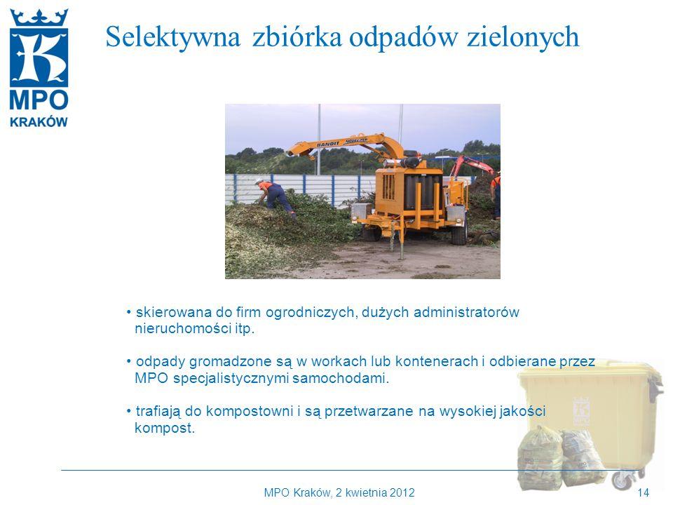MPO Kraków, 2 kwietnia 201214 Kilka słów o MPO Kraków Selektywna zbiórka odpadów zielonych skierowana do firm ogrodniczych, dużych administratorów nieruchomości itp.