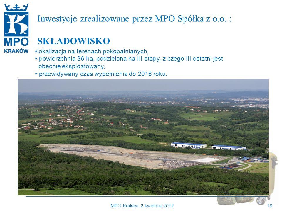 MPO Kraków, 2 kwietnia 201218 Kilka słów o MPO Kraków Inwestycje zrealizowane przez MPO Spółka z o.o.