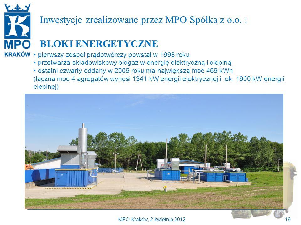 MPO Kraków, 2 kwietnia 201219 Kilka słów o MPO Kraków Inwestycje zrealizowane przez MPO Spółka z o.o.