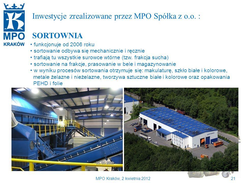 MPO Kraków, 2 kwietnia 201221 Kilka słów o MPO Kraków Inwestycje zrealizowane przez MPO Spółka z o.o.