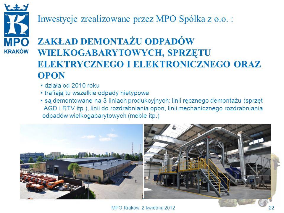 MPO Kraków, 2 kwietnia 201222 Kilka słów o MPO Kraków Inwestycje zrealizowane przez MPO Spółka z o.o.