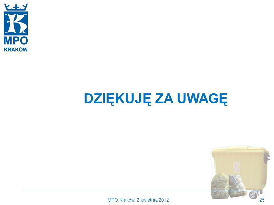 MPO Kraków, 2 kwietnia 201225 DZIĘKUJĘ ZA UWAGĘ