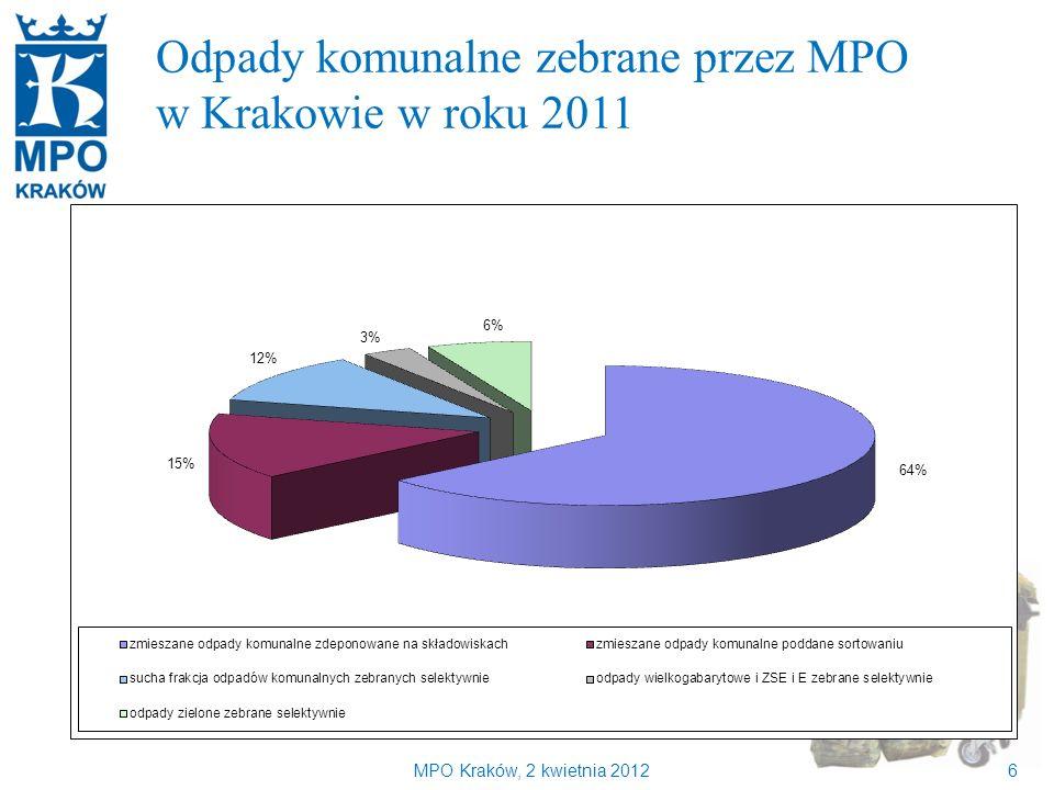 MPO Kraków, 2 kwietnia 20126 Kilka słów o MPO Kraków Odpady komunalne zebrane przez MPO w Krakowie w roku 2011