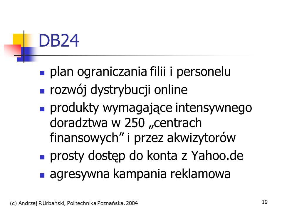 (c) Andrzej P.Urbański, Politechnika Poznańska, 2004 20 DB24 konto osobiste i oparte o nie produkty oszczędnościowe i kredytowe ubezpieczenia i plany emerytalne produkty inwestycyjne, w tym usługi maklerskie i zarządzanie portfelem na zlecenie finansowanie nieruchomości
