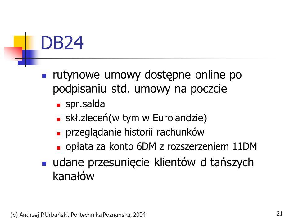 (c) Andrzej P.Urbański, Politechnika Poznańska, 2004 22 Bank internetowy jedynie kanał internetowy transakcyjny serwis WWW – lwia część kosztów skupia się na tym co robi najlepiej współpraca cobrandingowa z dostarczycielami produktów brokerskich, ubezpieczeniowych, inwestycyjnych czy kart kredytowych niekiedy współpraca poza finansami np.