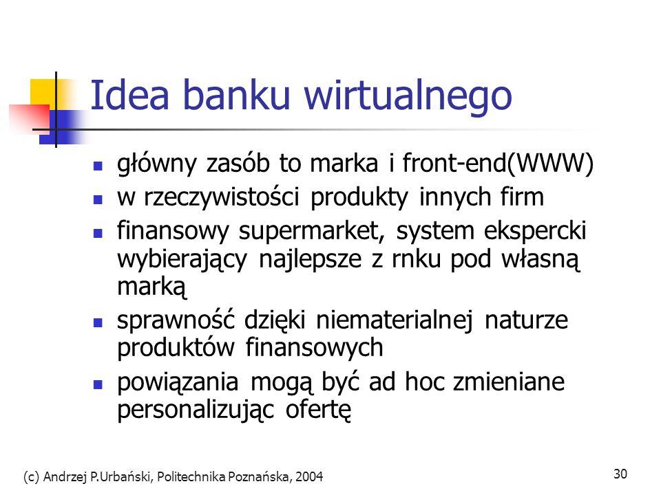 (c) Andrzej P.Urbański, Politechnika Poznańska, 2004 30 Idea banku wirtualnego główny zasób to marka i front-end(WWW) w rzeczywistości produkty innych