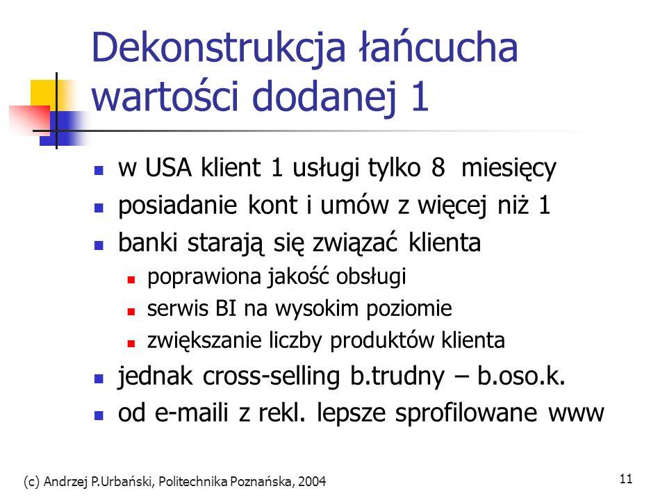 (c) Andrzej P.Urbański, Politechnika Poznańska, 2004 11 Dekonstrukcja łańcucha wartości dodanej 1 w USA klient 1 usługi tylko 8 miesięcy posiadanie ko