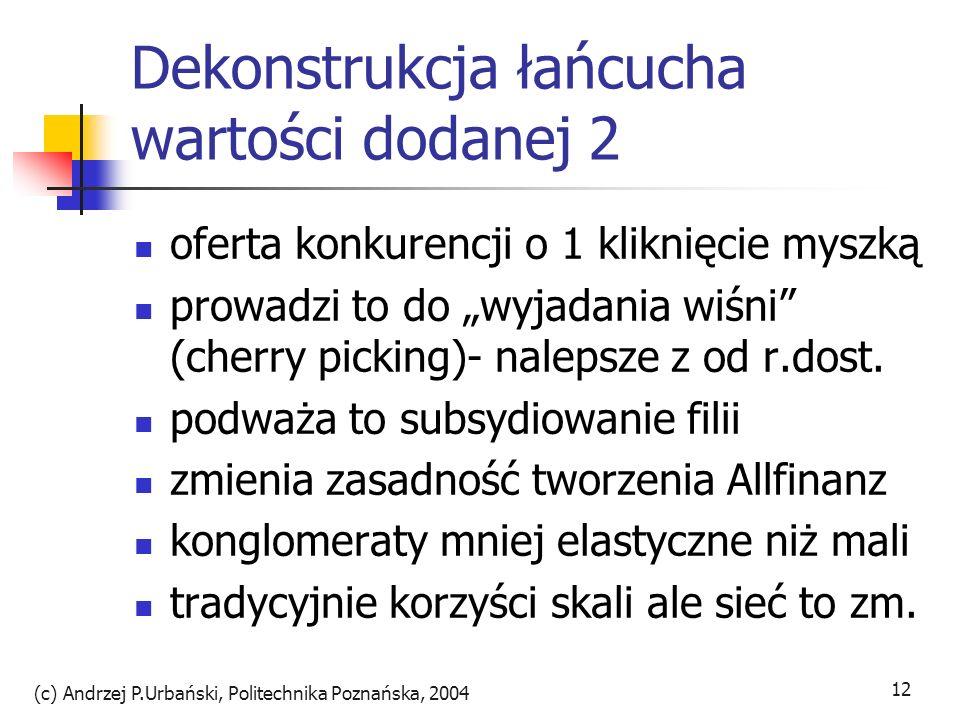 (c) Andrzej P.Urbański, Politechnika Poznańska, 2004 12 Dekonstrukcja łańcucha wartości dodanej 2 oferta konkurencji o 1 kliknięcie myszką prowadzi to