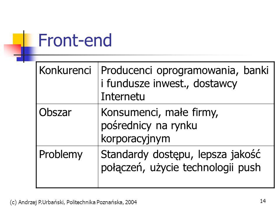 (c) Andrzej P.Urbański, Politechnika Poznańska, 2004 14 Front-end KonkurenciProducenci oprogramowania, banki i fundusze inwest., dostawcy Internetu Ob