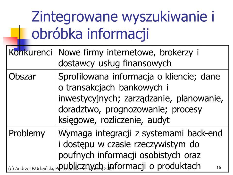 (c) Andrzej P.Urbański, Politechnika Poznańska, 2004 16 Zintegrowane wyszukiwanie i obróbka informacji KonkurenciNowe firmy internetowe, brokerzy i do