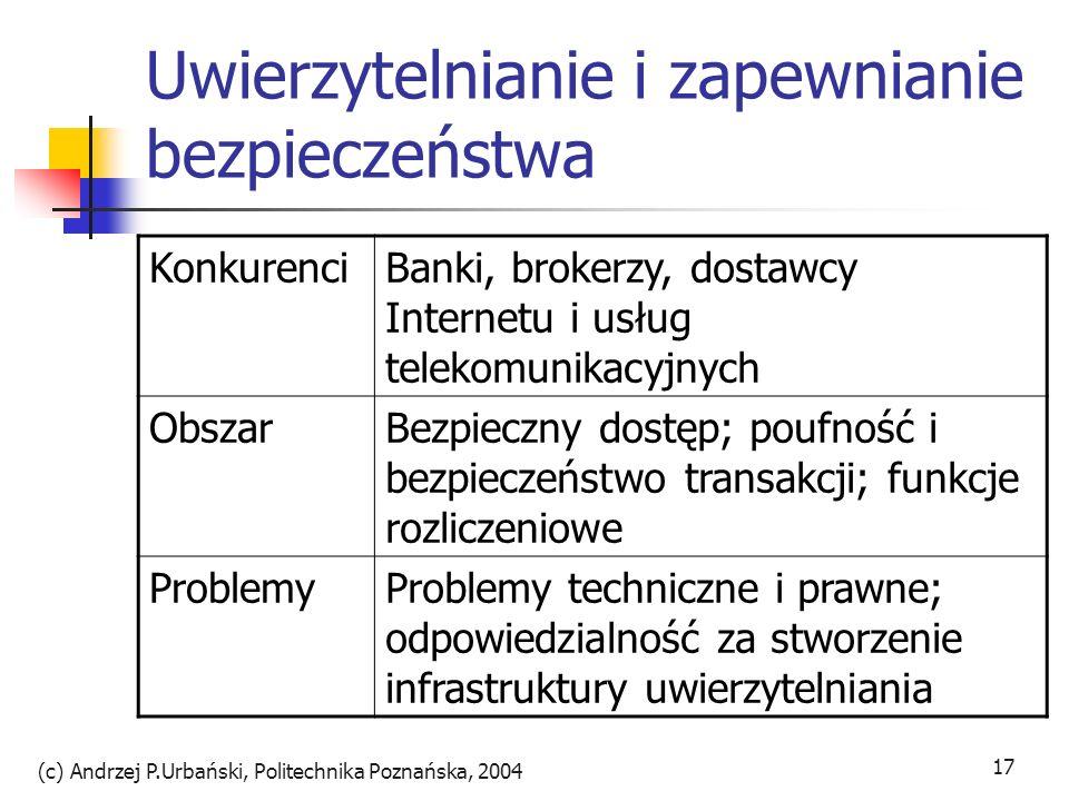 (c) Andrzej P.Urbański, Politechnika Poznańska, 2004 17 Uwierzytelnianie i zapewnianie bezpieczeństwa KonkurenciBanki, brokerzy, dostawcy Internetu i