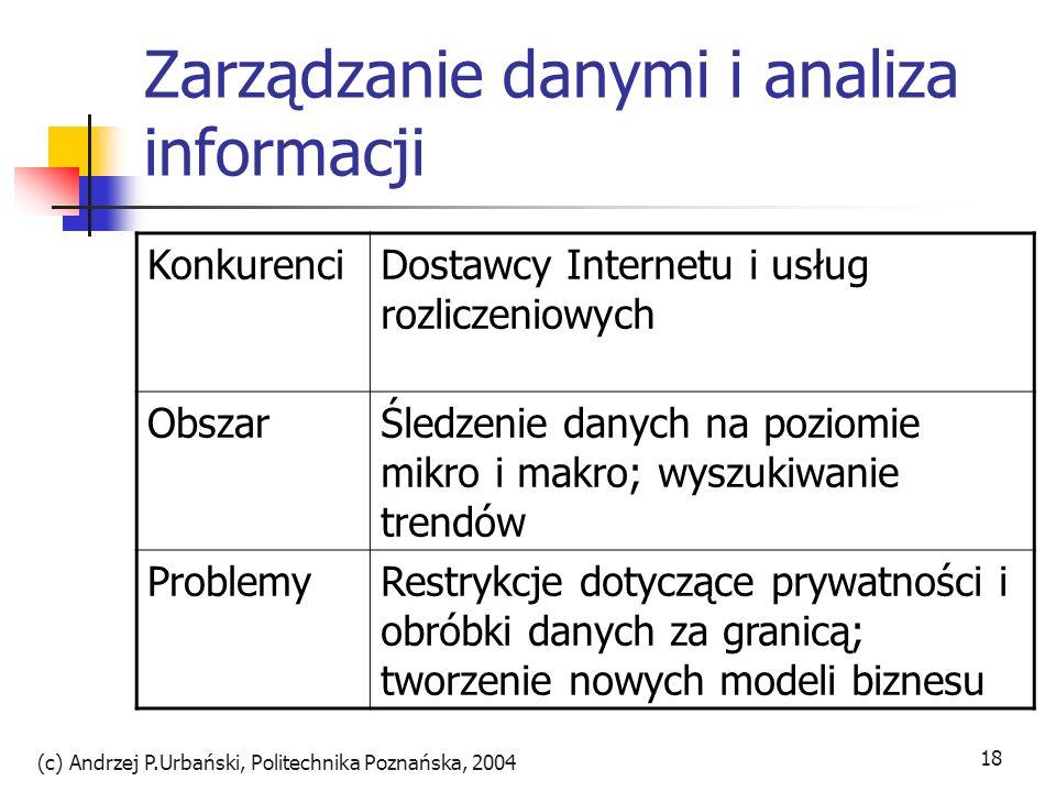(c) Andrzej P.Urbański, Politechnika Poznańska, 2004 18 Zarządzanie danymi i analiza informacji KonkurenciDostawcy Internetu i usług rozliczeniowych O