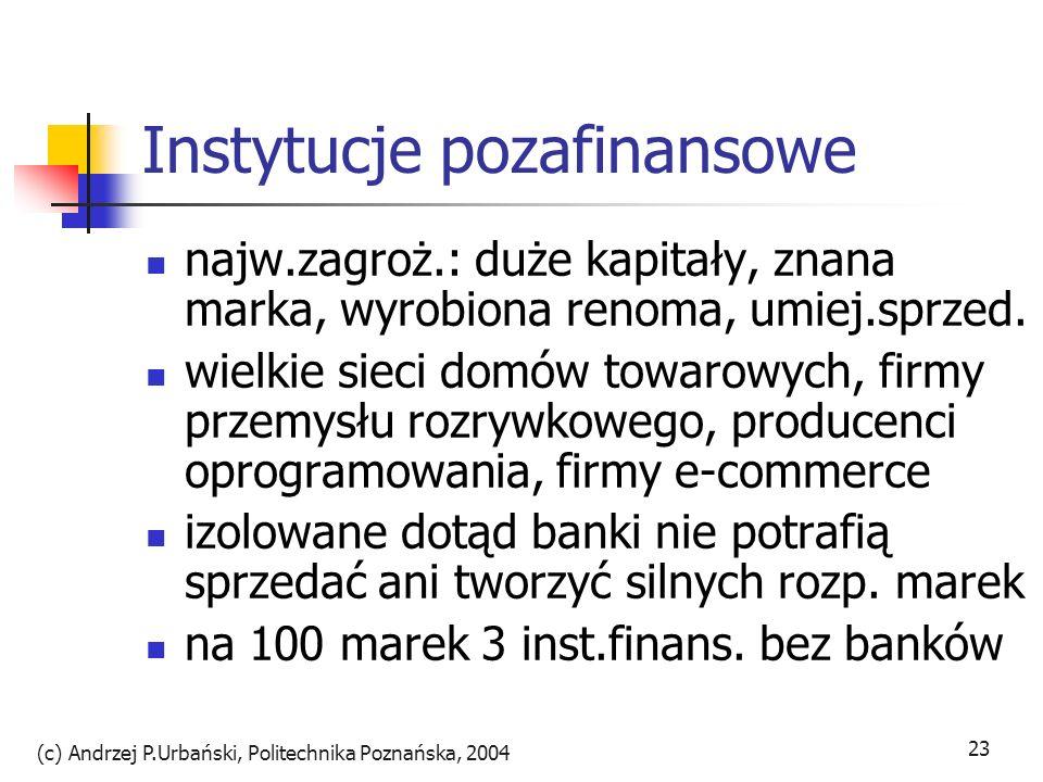 (c) Andrzej P.Urbański, Politechnika Poznańska, 2004 23 Instytucje pozafinansowe najw.zagroż.: duże kapitały, znana marka, wyrobiona renoma, umiej.spr