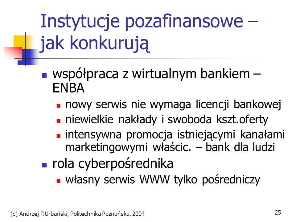 (c) Andrzej P.Urbański, Politechnika Poznańska, 2004 25 Instytucje pozafinansowe – jak konkurują współpraca z wirtualnym bankiem – ENBA nowy serwis ni