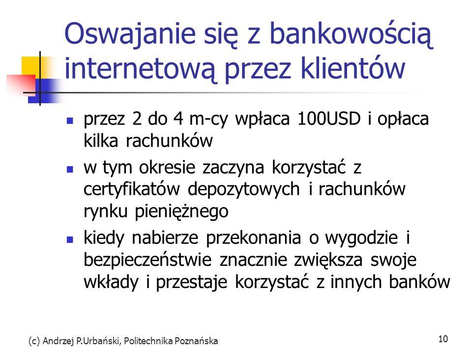 (c) Andrzej P.Urbański, Politechnika Poznańska 10 Oswajanie się z bankowością internetową przez klientów przez 2 do 4 m-cy wpłaca 100USD i opłaca kilk