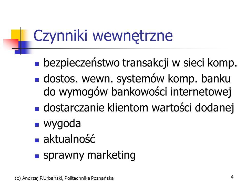 (c) Andrzej P.Urbański, Politechnika Poznańska 4 Czynniki wewnętrzne bezpieczeństwo transakcji w sieci komp. dostos. wewn. systemów komp. banku do wym