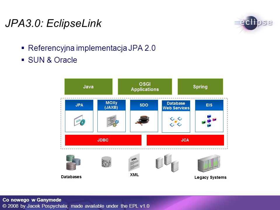 Co nowego w Ganymede © 2008 by Jacek Pospychala; made available under the EPL v1.0 JPA3.0: EclipseLink Referencyjna implementacja JPA 2.0 SUN & Oracle