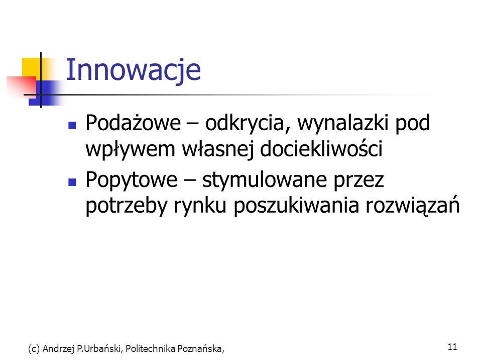 Innowacje Podażowe – odkrycia, wynalazki pod wpływem własnej dociekliwości Popytowe – stymulowane przez potrzeby rynku poszukiwania rozwiązań (c) Andr