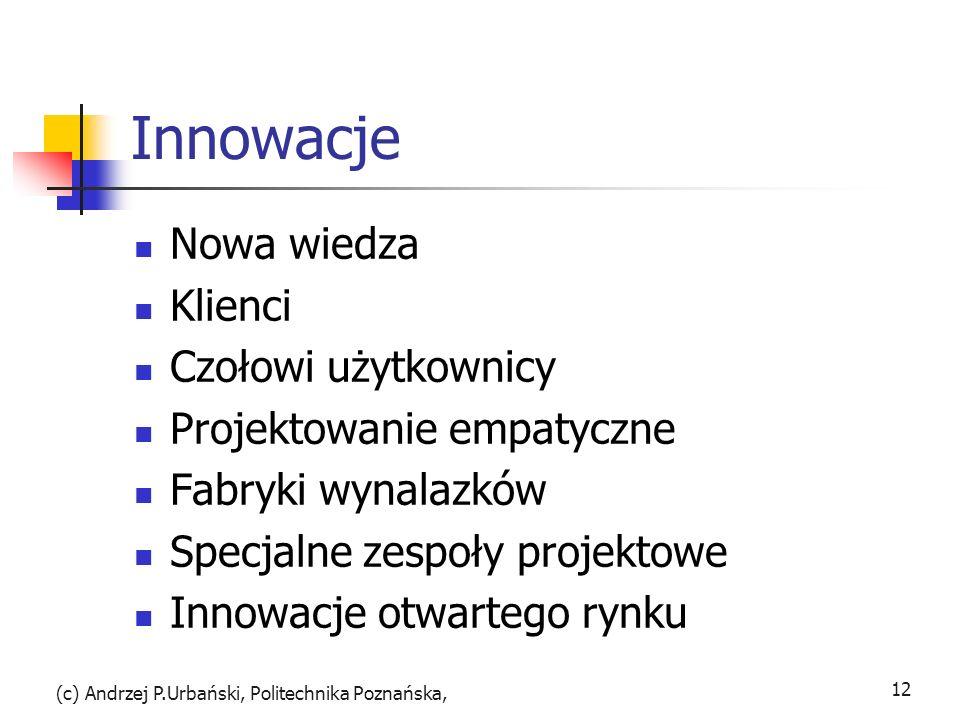 Innowacje Nowa wiedza Klienci Czołowi użytkownicy Projektowanie empatyczne Fabryki wynalazków Specjalne zespoły projektowe Innowacje otwartego rynku (