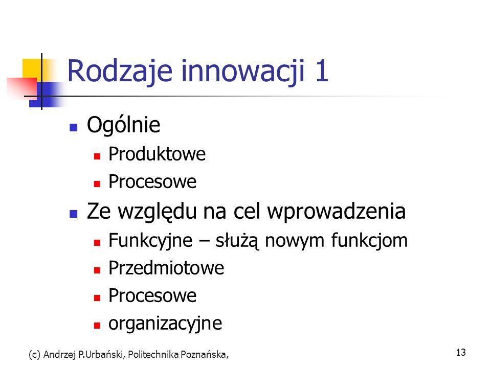 Rodzaje innowacji 1 Ogólnie Produktowe Procesowe Ze względu na cel wprowadzenia Funkcyjne – służą nowym funkcjom Przedmiotowe Procesowe organizacyjne