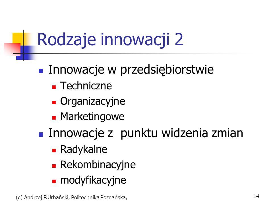 Rodzaje innowacji 2 Innowacje w przedsiębiorstwie Techniczne Organizacyjne Marketingowe Innowacje z punktu widzenia zmian Radykalne Rekombinacyjne mod