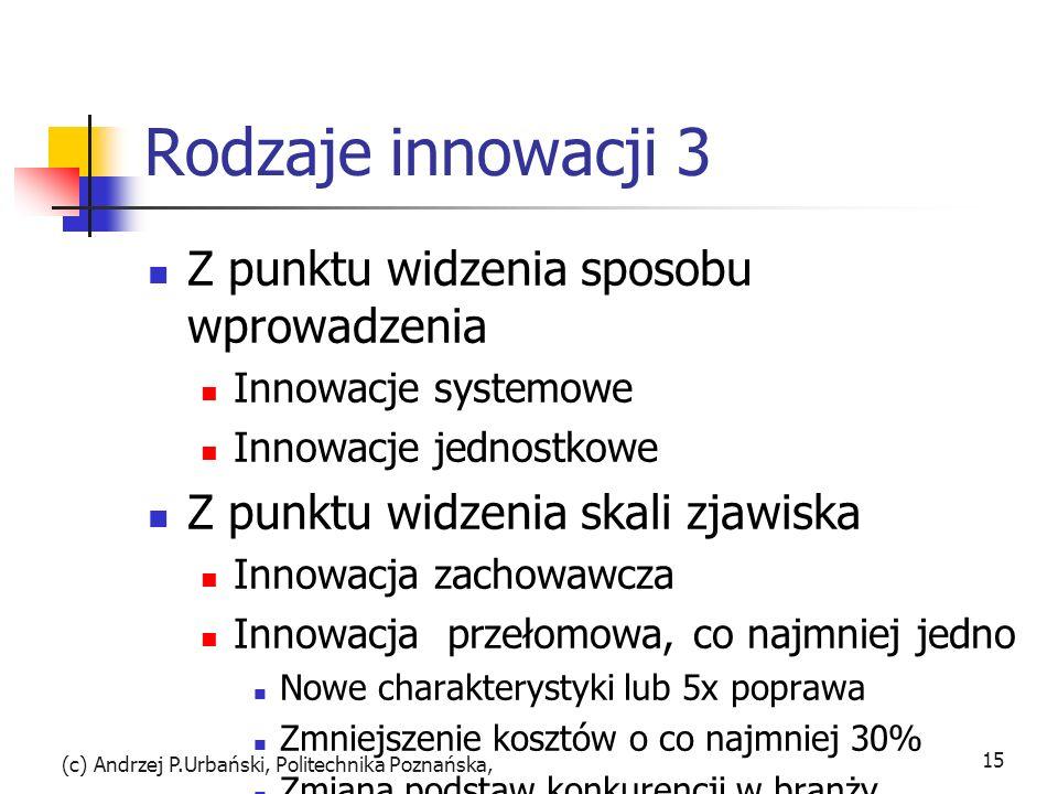 Rodzaje innowacji 3 Z punktu widzenia sposobu wprowadzenia Innowacje systemowe Innowacje jednostkowe Z punktu widzenia skali zjawiska Innowacja zachow