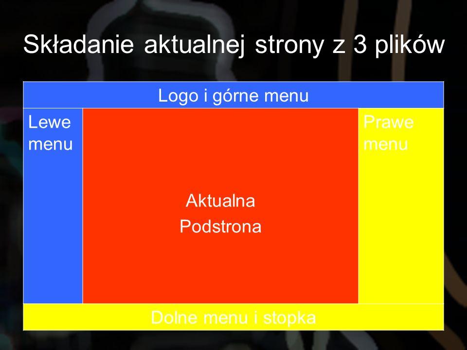 Składanie aktualnej strony z 3 plików Logo i górne menu Lewe menu Aktualna Podstrona Prawe menu Dolne menu i stopka