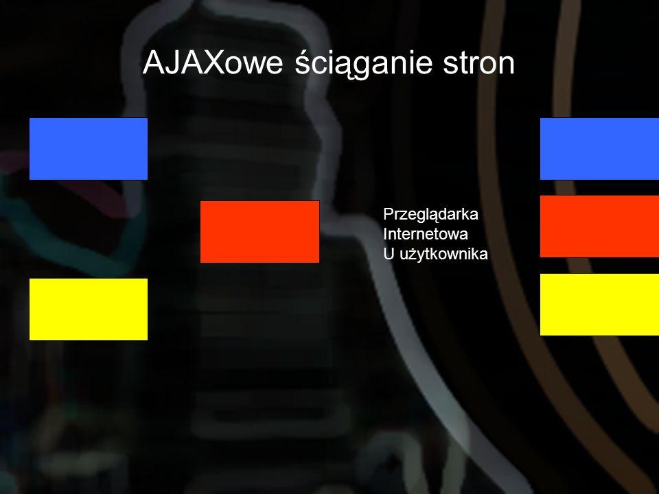 AJAXowe ściąganie stron Przeglądarka Internetowa U użytkownika