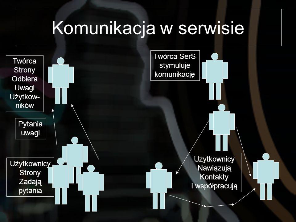 Serwisy tworzenia literatury Opowiadania.pl – kompletne opowiadania poddawane moderowaniu prewencyjnemu Piszmy.pl zorientowany na zespołowe tworzenie fikcji literackiej w trybie moderowania postfactum