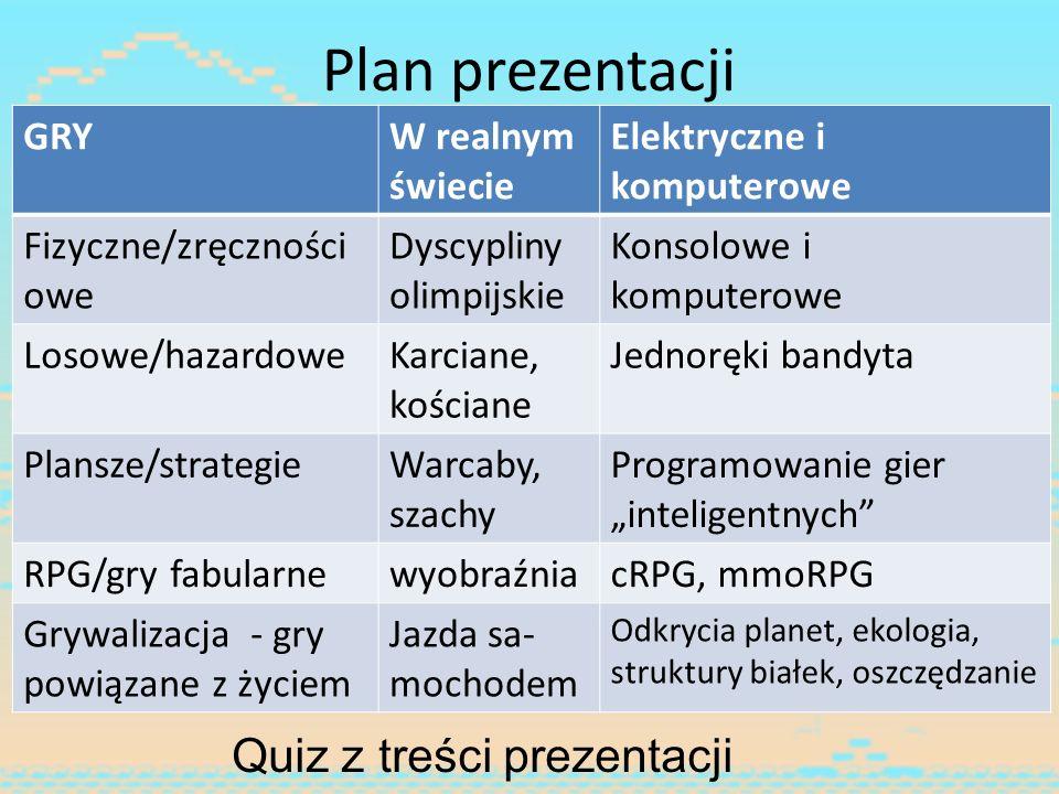 Międzynarodowe i polskie turnieje Pierwszy międzynarodowy turniej w 1851 r.