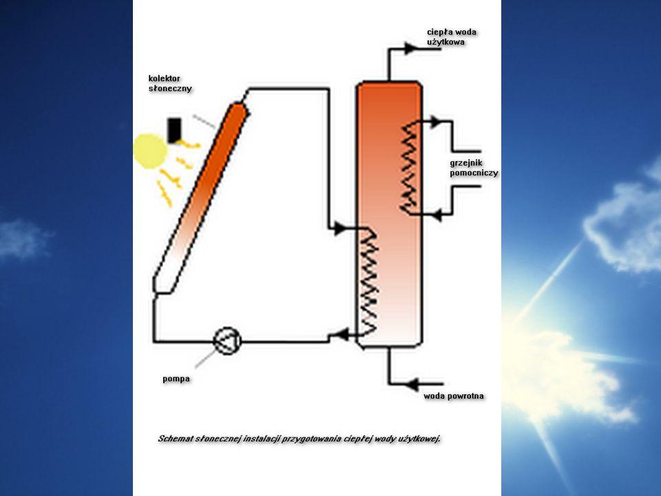 Co to jest konwersja fotochemiczna.