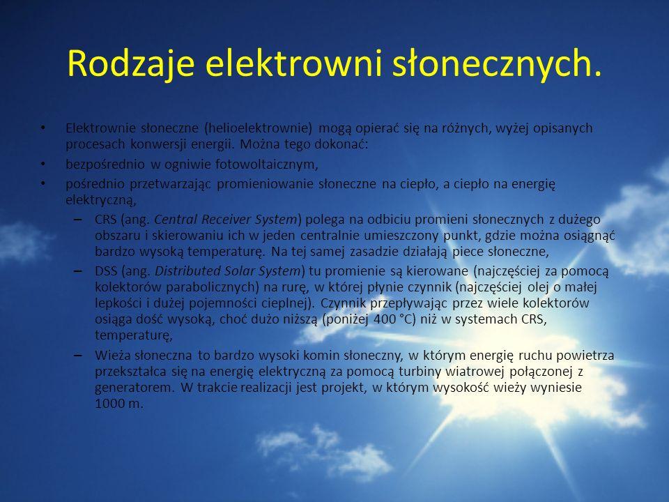 Rodzaje elektrowni słonecznych. Elektrownie słoneczne (helioelektrownie) mogą opierać się na różnych, wyżej opisanych procesach konwersji energii. Moż