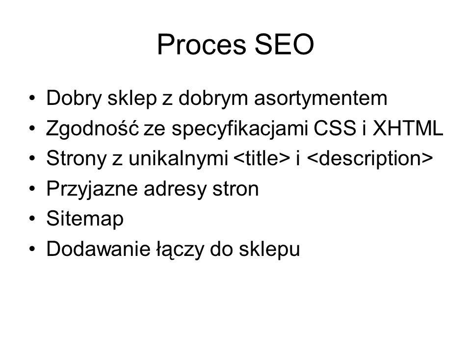 Proces SEO Dobry sklep z dobrym asortymentem Zgodność ze specyfikacjami CSS i XHTML Strony z unikalnymi i Przyjazne adresy stron Sitemap Dodawanie łączy do sklepu