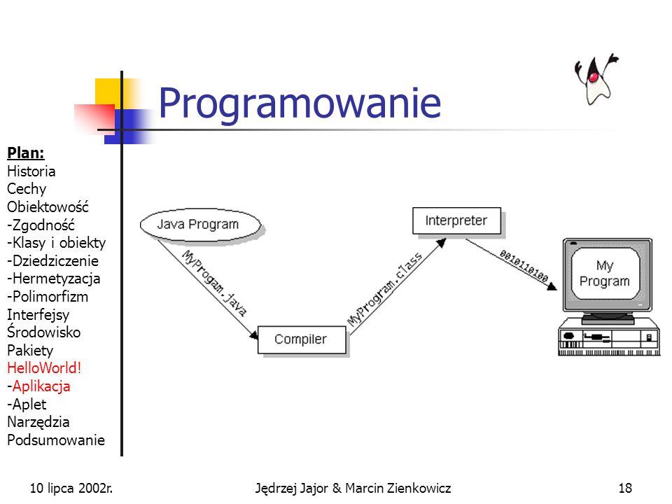 10 lipca 2002r.Jędrzej Jajor & Marcin Zienkowicz17 Środowisko JDK (Java Development Kit) i JRE (Java Runtime Environment) – http://java.sun.com JVM (Java Virtual Machine), JIT (Just-In-Time) Środowiska graficzne, np.